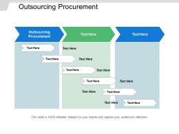 Outsourcing Procurement Ppt Powerpoint Presentation Ideas Templates Cpb