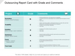 Outsourcing Report Card With Grade And Comments