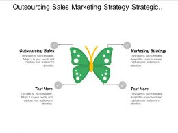 Outsourcing Sales Marketing Strategy Strategic Human Resources Management Cpb