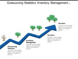 outsourcing statistics inventory management performance management brand development cpb