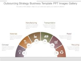 Outsourcing Strategy Business Template Ppt Images Gallery