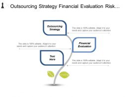 Outsourcing Strategy Financial Evaluation Risk Management Capital Strategies Cpb