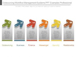 Outsourcing Workflow Management Systems Ppt Examples Professional