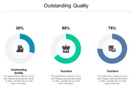 Outstanding Quality Ppt Powerpoint Presentation Ideas Objects Cpb