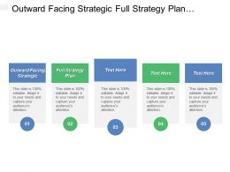 Outward Facing Strategic Full Strategy Plan Community Partners