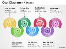 oval_diagram_7_stages_Slide01