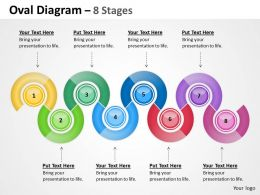 Oval Diagram 8 Stages