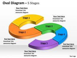 Oval Process 5 Step 4