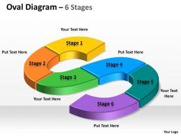 Oval Process 6 Step 2