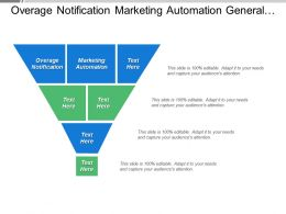 Overage Notification Marketing Automation General Sessions Discovery Expo Center