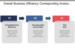Overall Business Efficiency Corresponding Invoice Data Reconciliation Process