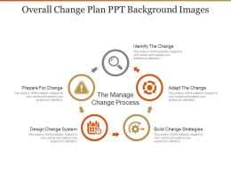Overall Change Plan PPT Background Images