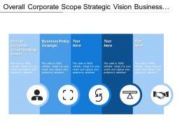 Overall Corporate Scope Strategic Vision Business Policy Strategic