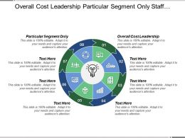 Overall Cost Leadership Particular Segment Only Staff Development