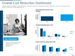 Overall Cost Reduction Dashboard Cloud Computing Infrastructure Adoption Plan