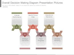 Overall Decision Making Diagram Presentation Pictures