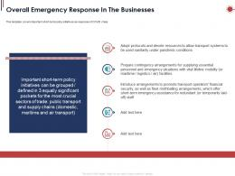 Overall Emergency Response In The Businesses Ppt Powerpoint Presentation Icon Rules