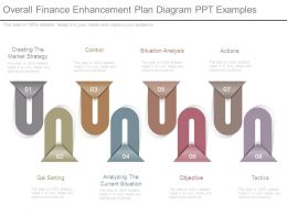 Overall Finance Enhancement Plan Diagram Ppt Examples