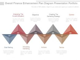 Overall Finance Enhancement Plan Diagram Presentation Portfolio
