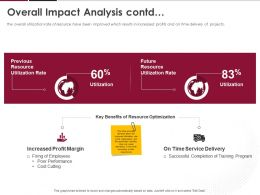 Overall Impact Analysis Contd Ppt Powerpoint Presentation Inspiration Examples