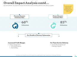 Overall Impact Analysis Resource Ppt Powerpoint Presentation Outline