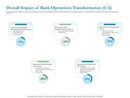 Overall Impact Of Bank Operations Transformation Analytics Ppt Powerpoint Presentation File Portfolio