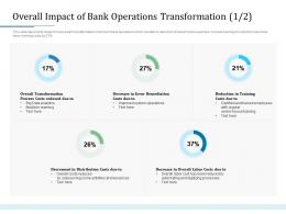 Overall Impact Of Bank Operations Transformation Costs Bank Operations Transformation Ppt Grid