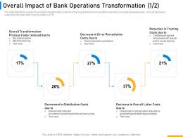 Overall Impact Of Bank Operations Transformation Costs Ppt Slides