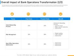 Overall Impact Of Bank Operations Transformation Process Ppt Demonstration