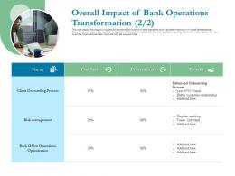 Overall Impact Of Bank Operations Transformation Process Ppt Powerpoint Presentation Portfolio