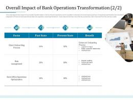 Overall Impact Of Bank Operations Transformation State Bank Operations Transformation Ppt Tips