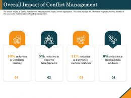Overall Impact Of Conflict Management Ppt Powerpoint Presentation File Inspiration