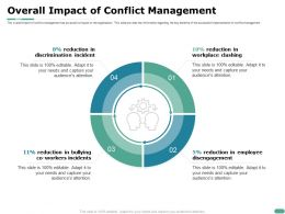 Overall Impact Of Conflict Management Workplace M1105 Ppt Powerpoint Presentation Slides