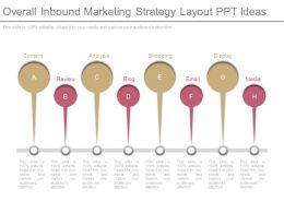 Overall Inbound Marketing Strategy Layout Ppt Ideas