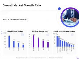 Overall Market Growth Rate Strategic Initiatives Global Expansion Your Business Ppt Ideas