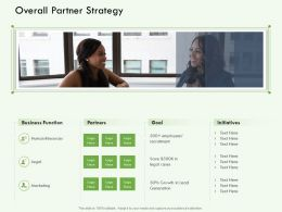 Overall Partner Strategy Cases M3133 Ppt Powerpoint Presentation Styles Graphics Tutorials