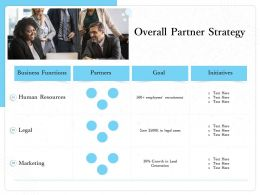 Overall Partner Strategy M1526 Ppt Powerpoint Presentation Professional Inspiration