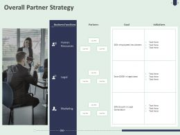 Overall Partner Strategy Ppt Powerpoint Presentation Portfolio Guide