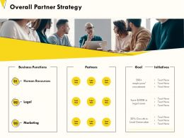 Overall Partner Strategy Recruitment M376 Ppt Powerpoint Presentation Tips