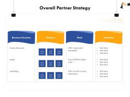 Overall Partner Strategy Save Cases Ppt Powerpoint Presentation Backgrounds