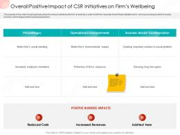 Overall Positive Impact Of Csr Initiatives On Firms Wellbeing Business Procedure Manual Ppt Gallery Graphic Tips