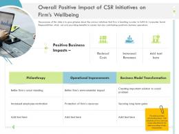 Overall Positive Impact Of CSR Initiatives On Firms Wellbeing Firm Guidebook Ppt Style
