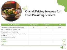 Overall Pricing Structure For Food Providing Services Ppt Powerpoint Presentation Deck