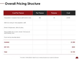 Overall Pricing Structure Venue Ppt Powerpoint Presentation Styles Format