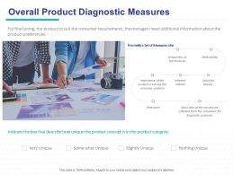 Overall Product Diagnostic Measures Ppt Powerpoint Presentation Layouts Elements