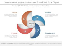 Overall Product Portfolio For Business Powerpoint Slide Clipart