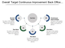 Overall Target Continuous Improvement Back Office Services Administrative Services
