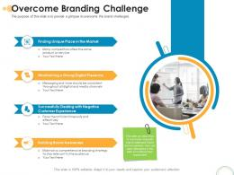 Overcome Branding Challenge Rebrand Ppt Powerpoint Presentation File Graphics Pictures