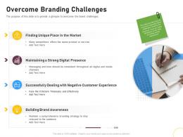 Overcome Branding Challenges Brand Renovating Ppt Summary