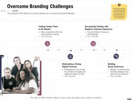 Overcome Branding Challenges Rebranding And Relaunching Ppt Sample